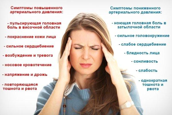 Изображение - Какое давление повышенное или пониженное 1ekakvuy