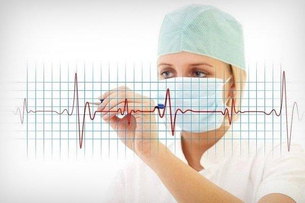 Выявление предынфарктного состояния
