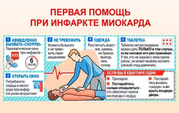 Первая помощь при приступе